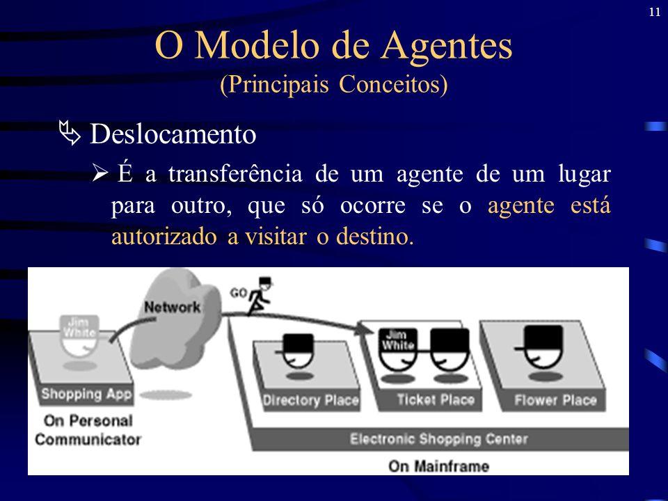 11 O Modelo de Agentes (Principais Conceitos) Deslocamento É a transferência de um agente de um lugar para outro, que só ocorre se o agente está autor