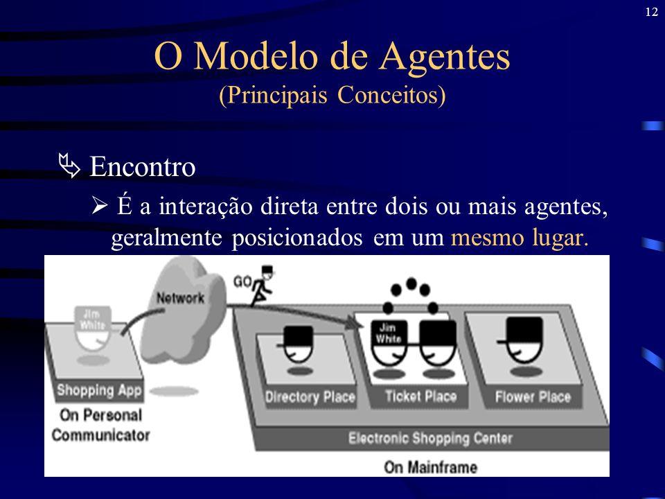 12 O Modelo de Agentes (Principais Conceitos) Encontro É a interação direta entre dois ou mais agentes, geralmente posicionados em um mesmo lugar.