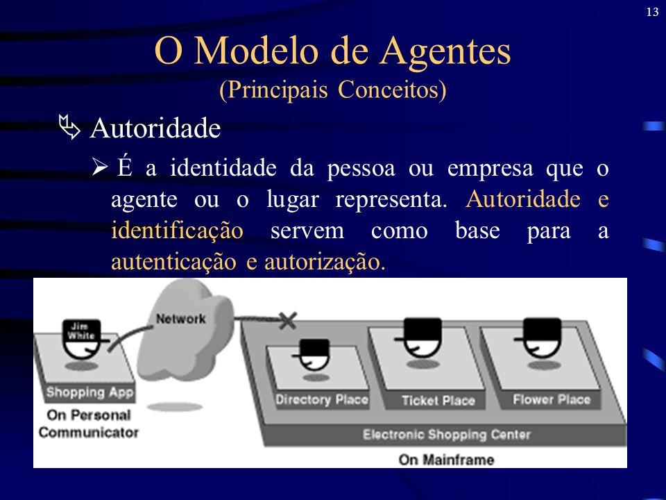 13 O Modelo de Agentes (Principais Conceitos) Autoridade É a identidade da pessoa ou empresa que o agente ou o lugar representa. Autoridade e identifi