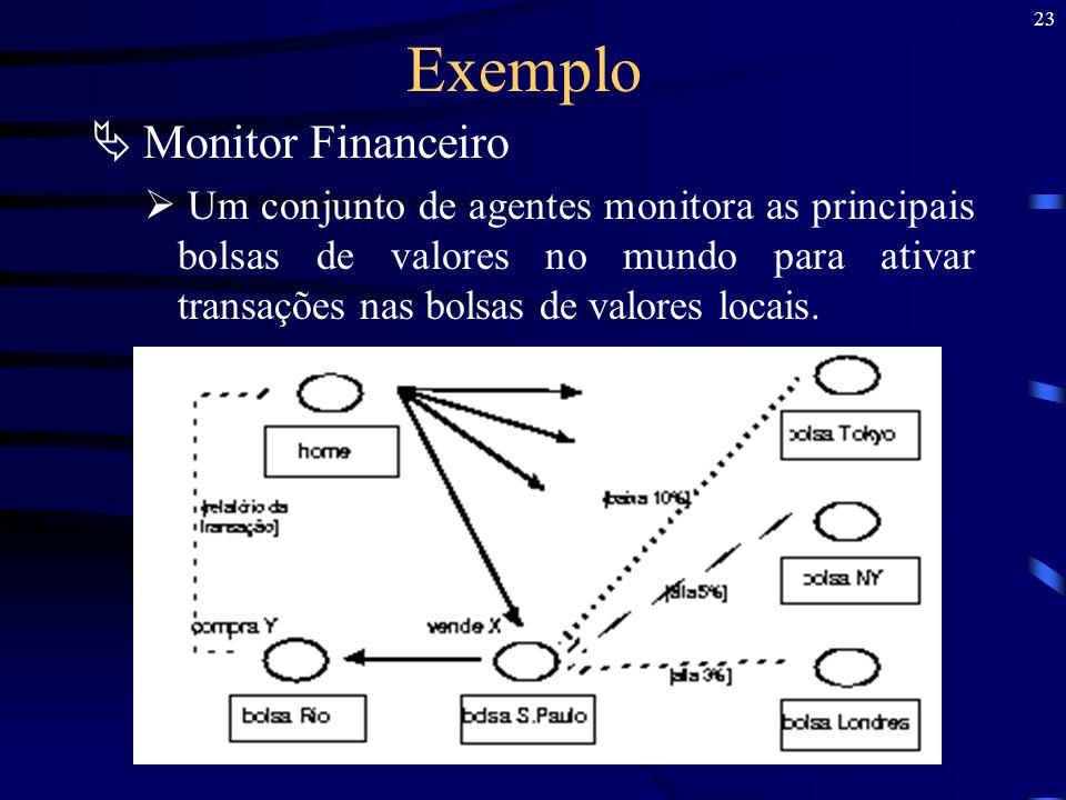 23 Exemplo Monitor Financeiro Um conjunto de agentes monitora as principais bolsas de valores no mundo para ativar transações nas bolsas de valores lo