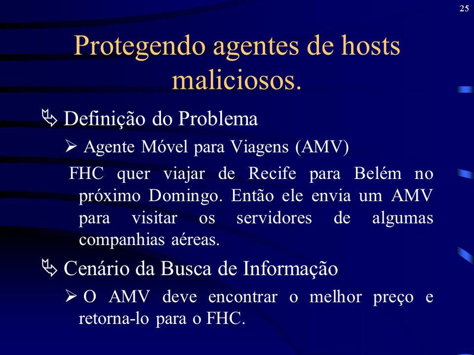 25 Protegendo agentes de hosts maliciosos. Definição do Problema Agente Móvel para Viagens (AMV) FHC quer viajar de Recife para Belém no próximo Domin