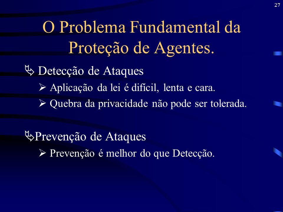 27 O Problema Fundamental da Proteção de Agentes. Detecção de Ataques Aplicação da lei é difícil, lenta e cara. Quebra da privacidade não pode ser tol