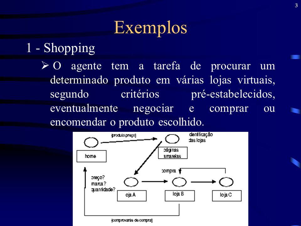 3 Exemplos 1 - Shopping O agente tem a tarefa de procurar um determinado produto em várias lojas virtuais, segundo critérios pré-estabelecidos, eventu