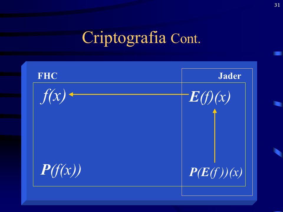 31 Criptografia Cont. f(x) E(f)(x) P(E(f ))(x) P(f(x)) JaderFHC