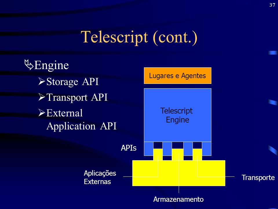 37 Telescript (cont.) Engine Storage API Transport API External Application API Armazenamento Lugares e Agentes Telescript Engine APIs Aplicações Exte