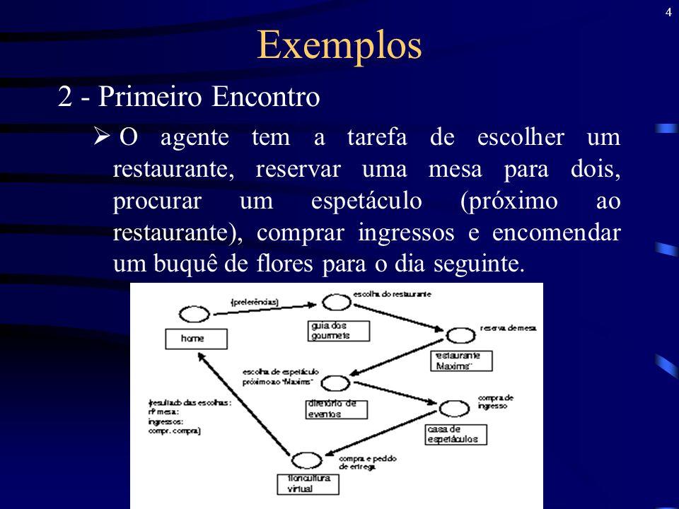 4 Exemplos 2 - Primeiro Encontro O agente tem a tarefa de escolher um restaurante, reservar uma mesa para dois, procurar um espetáculo (próximo ao res