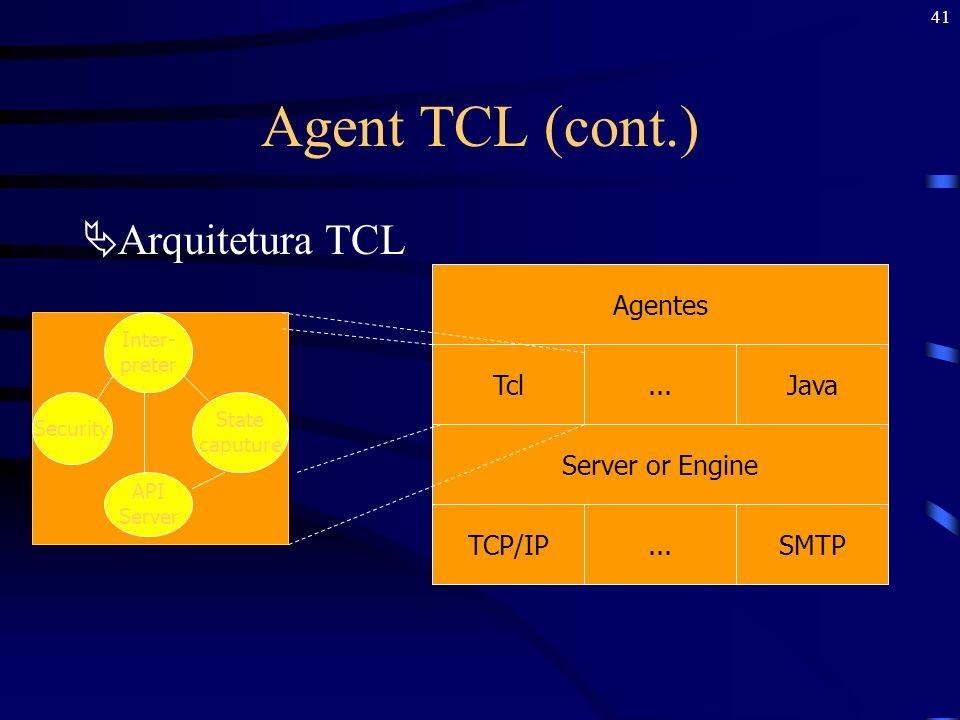 41 Agent TCL (cont.) Arquitetura TCL Agentes Tcl...Java Server or Engine TCP/IP...SMTP Inter- preter API Server Security State caputure