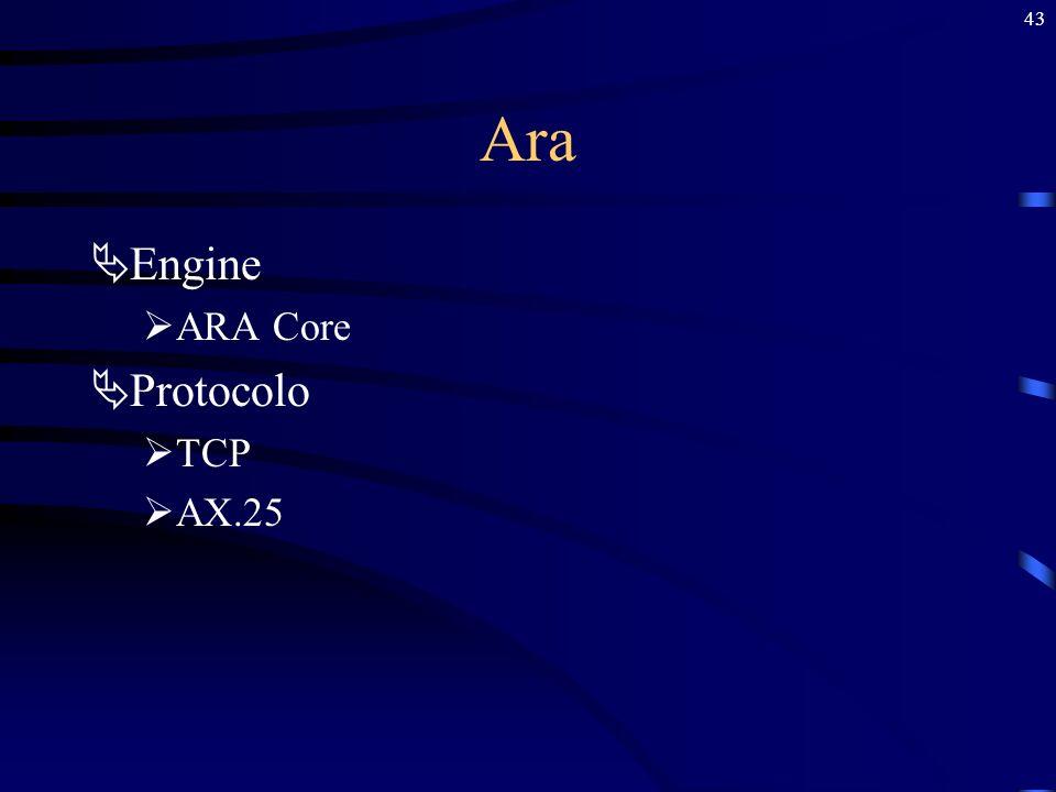 43 Ara Engine ARA Core Protocolo TCP AX.25
