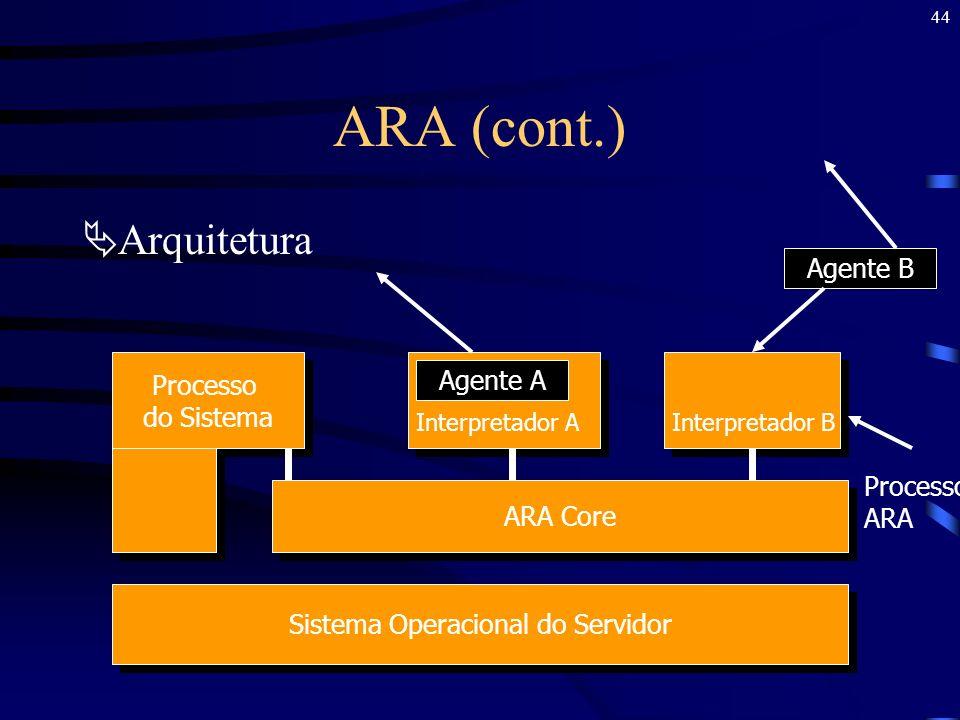 44 ARA (cont.) Arquitetura Sistema Operacional do Servidor ARA Core Processo do Sistema Processo do Sistema Agente A Interpretador AInterpretador B Ag