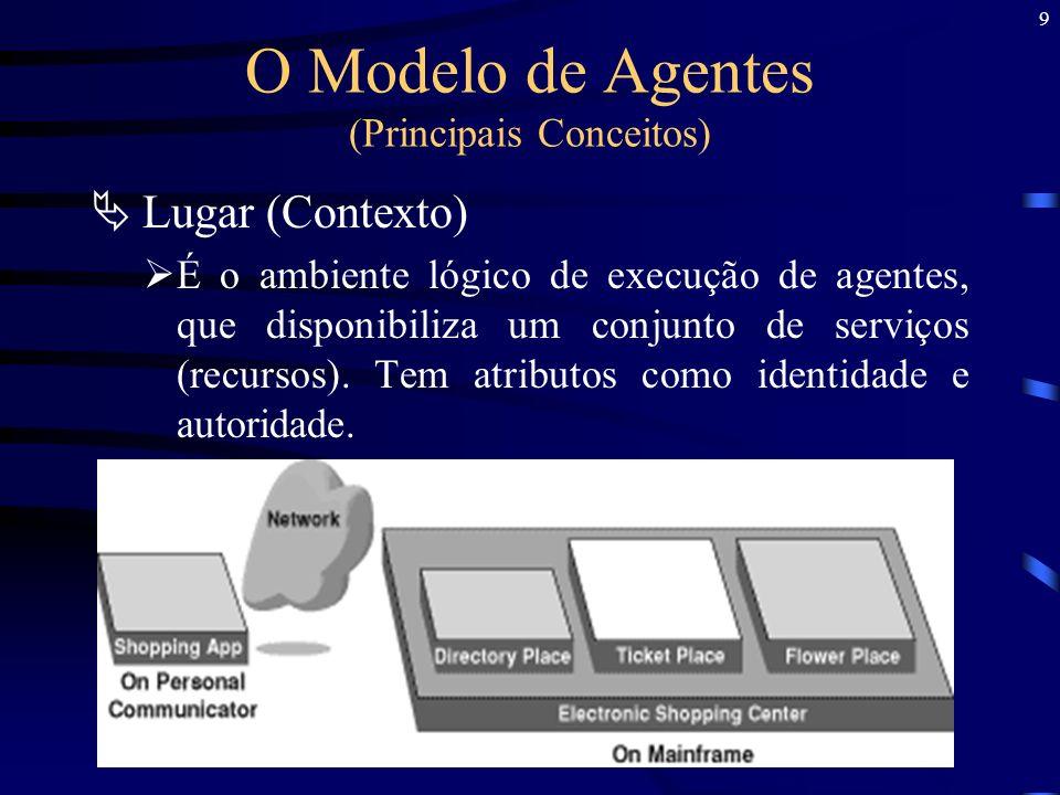 9 O Modelo de Agentes (Principais Conceitos) Lugar (Contexto) É o ambiente lógico de execução de agentes, que disponibiliza um conjunto de serviços (r