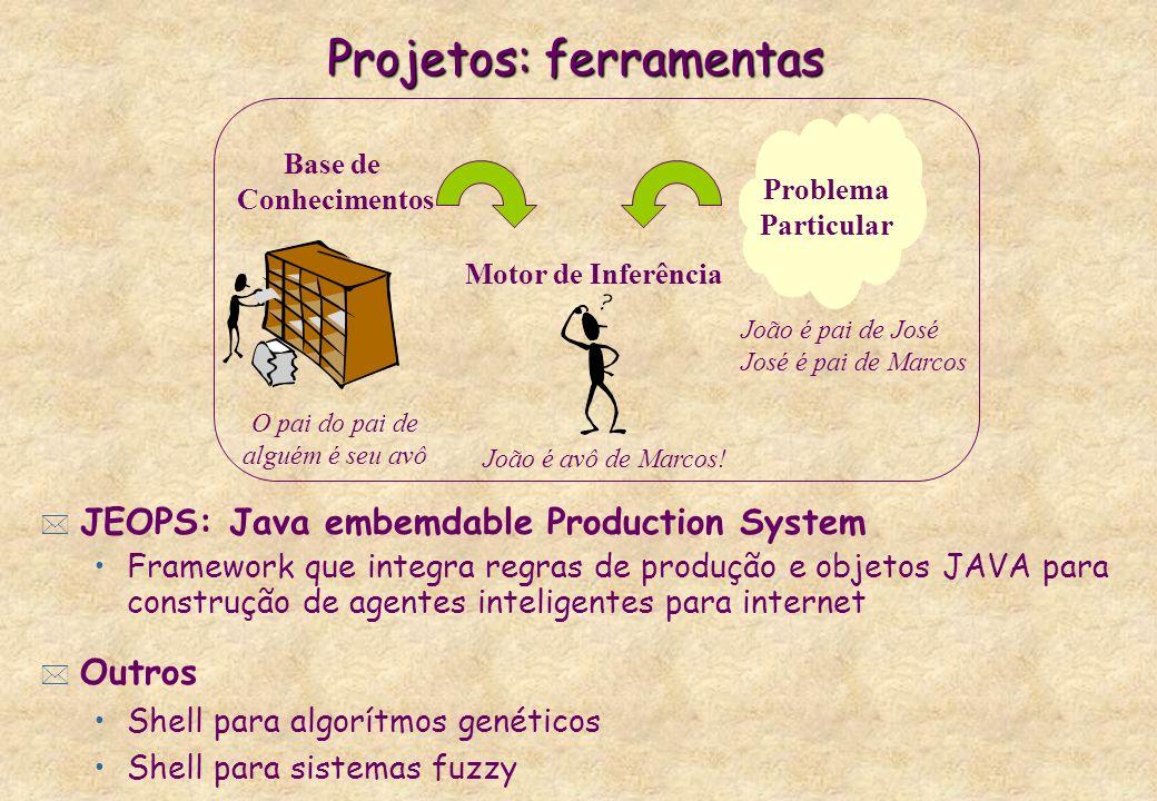 Projetos: ferramentas * JEOPS: Java embemdable Production System Framework que integra regras de produção e objetos JAVA para construção de agentes in