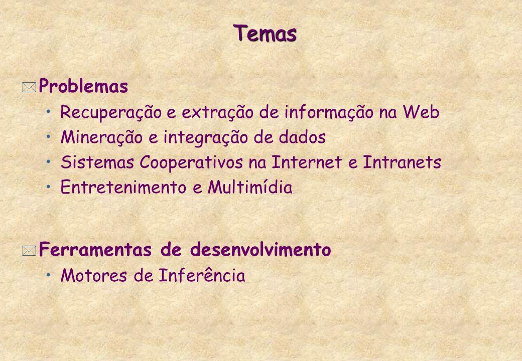 Temas * Problemas Recuperação e extração de informação na Web Mineração e integração de dados Sistemas Cooperativos na Internet e Intranets Entretenim