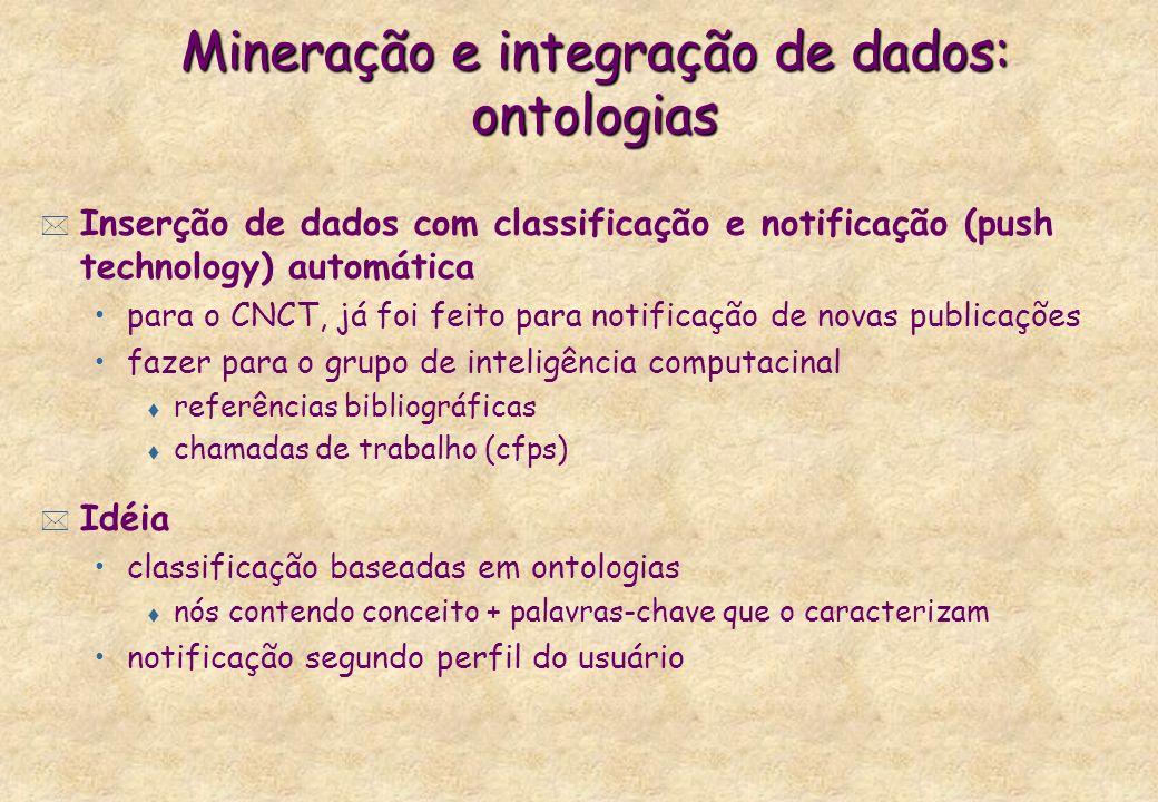 Mineração e integração de dados: ontologias * Inserção de dados com classificação e notificação (push technology) automática para o CNCT, já foi feito