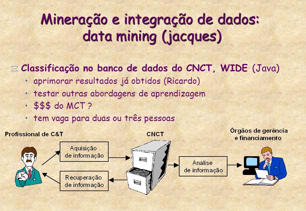 Mineração e integração de dados: data mining (jacques) * Classificação no banco de dados do CNCT, WIDE (Java) aprimorar resultados já obtidos (Ricardo