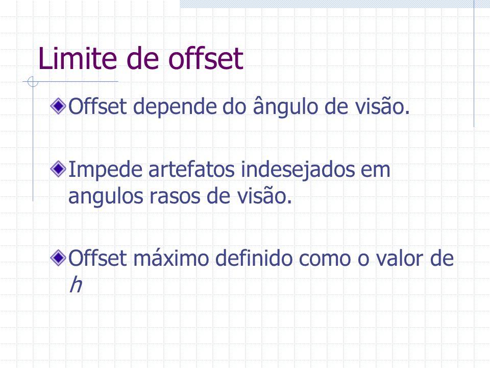 Limite de offset Offset depende do ângulo de visão. Impede artefatos indesejados em angulos rasos de visão. Offset máximo definido como o valor de h