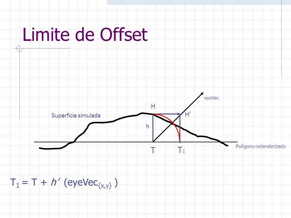 Limite de Offset T T1T1 Superficie simulada Polígono redenderizado eyeVec h H H T 1 = T + h (eyeVec {x,y} )