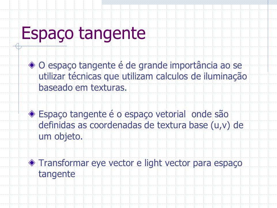 Espaço tangente O espaço tangente é de grande importância ao se utilizar técnicas que utilizam calculos de iluminação baseado em texturas. Espaço tang
