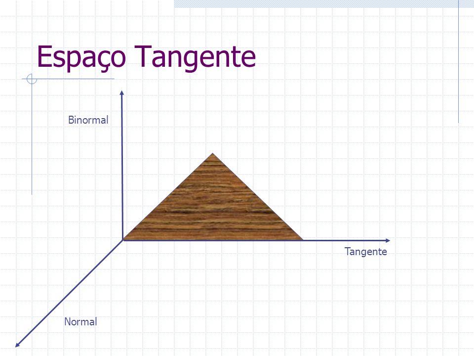 Espaço Tangente Rotação para espaço Tangente
