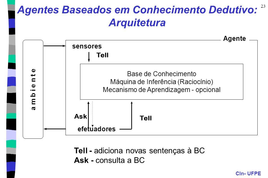 CIn- UFPE 23 Agentes Baseados em Conhecimento Dedutivo: Arquitetura sensores Agente efetuadores a m b i e n t e Base de Conhecimento Máquina de Inferê