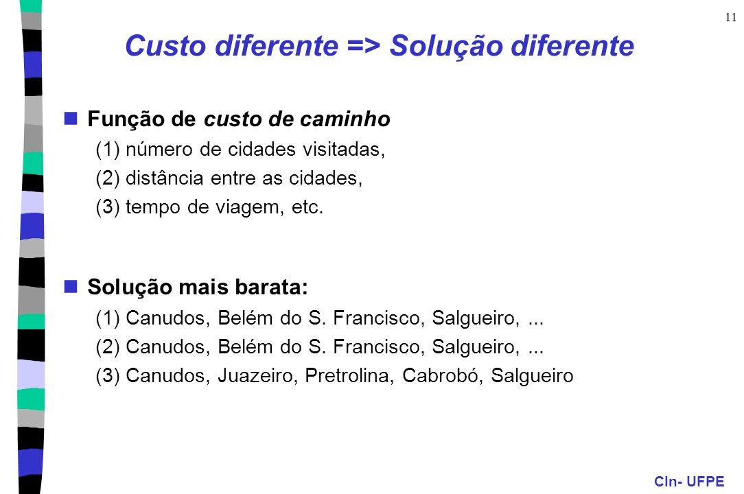 CIn- UFPE 11 Custo diferente => Solução diferente Função de custo de caminho (1) número de cidades visitadas, (2) distância entre as cidades, (3) temp