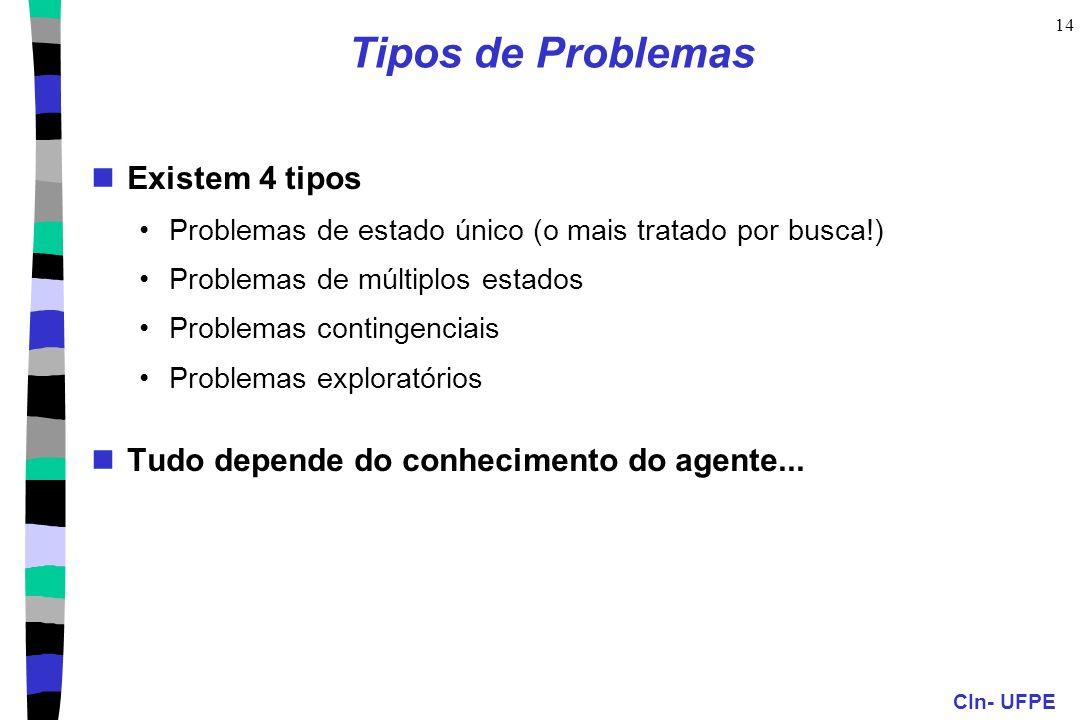 CIn- UFPE 14 Tipos de Problemas Existem 4 tipos Problemas de estado único (o mais tratado por busca!) Problemas de múltiplos estados Problemas conting
