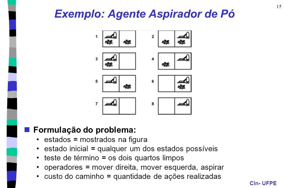 CIn- UFPE 15 Exemplo: Agente Aspirador de Pó Formulação do problema: estados = mostrados na figura estado inicial = qualquer um dos estados possíveis