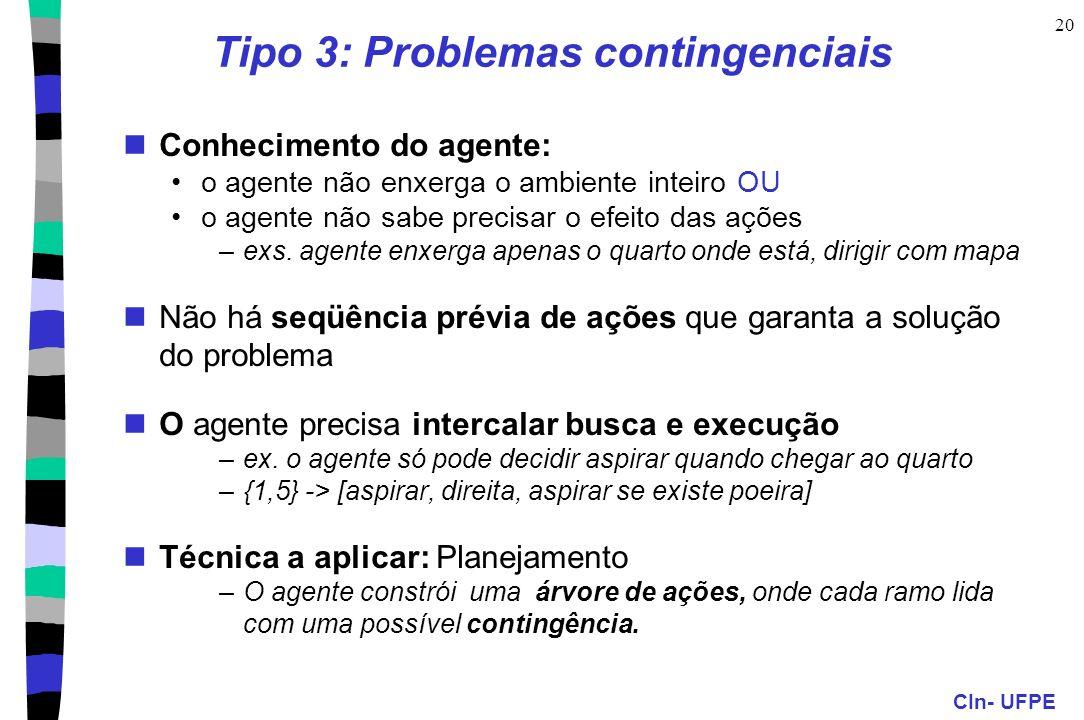 CIn- UFPE 20 Tipo 3: Problemas contingenciais Conhecimento do agente: o agente não enxerga o ambiente inteiro OU o agente não sabe precisar o efeito d