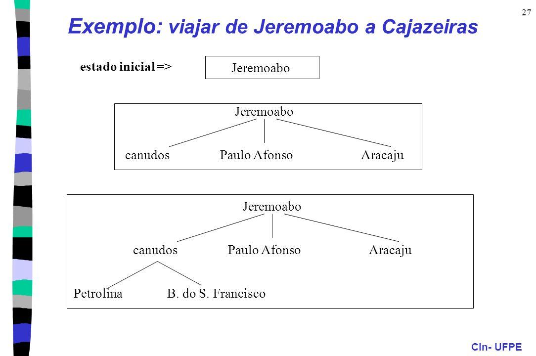CIn- UFPE 27 Exemplo: viajar de Jeremoabo a Cajazeiras Jeremoabo estado inicial => Jeremoabo canudosPaulo AfonsoAracaju Jeremoabo canudosPaulo AfonsoA