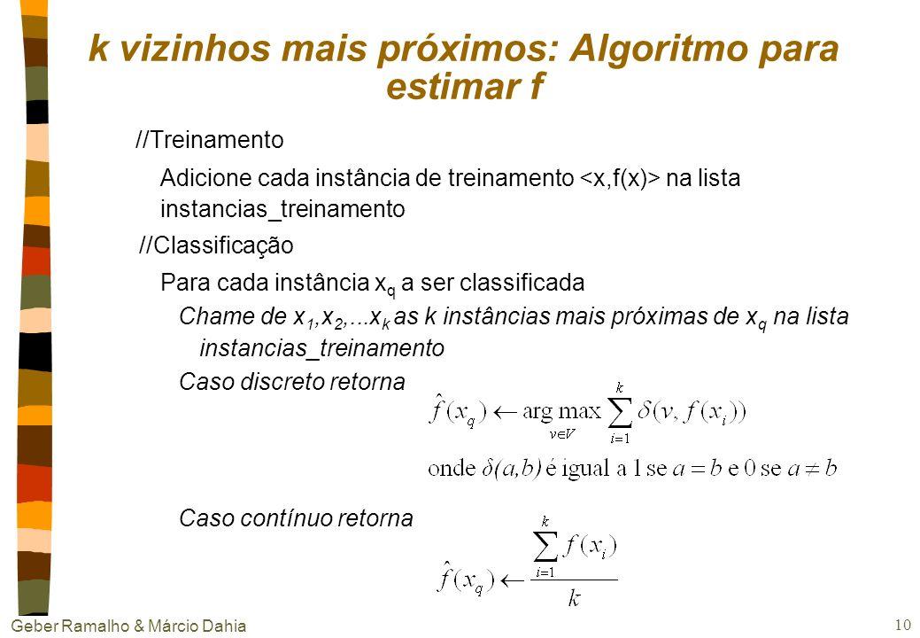 Geber Ramalho & Márcio Dahia 9 k vizinhos mais próximos nA função de classificação Caso seja discreta, seu resultado é aquele que aparecer mais vezes