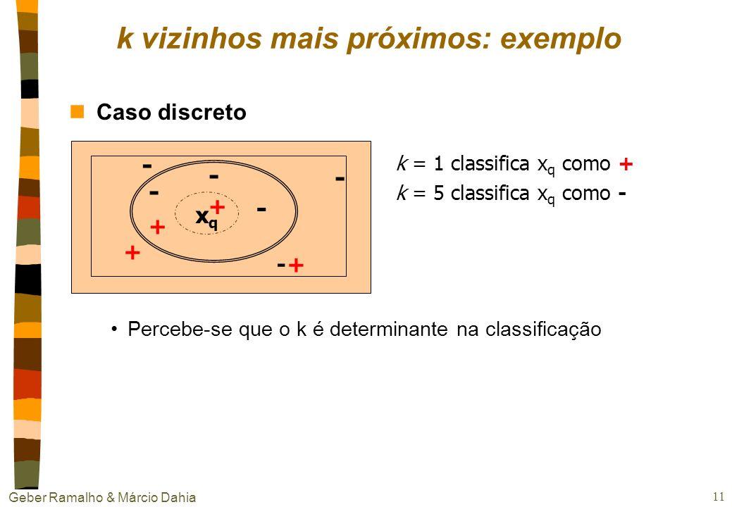 Geber Ramalho & Márcio Dahia 10 k vizinhos mais próximos: Algoritmo para estimar f //Treinamento Adicione cada instância de treinamento na lista insta