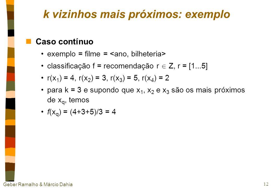 Geber Ramalho & Márcio Dahia 11 nCaso discreto Percebe-se que o k é determinante na classificação - - - xqxq + + + + - - - k = 1 classifica x q como +