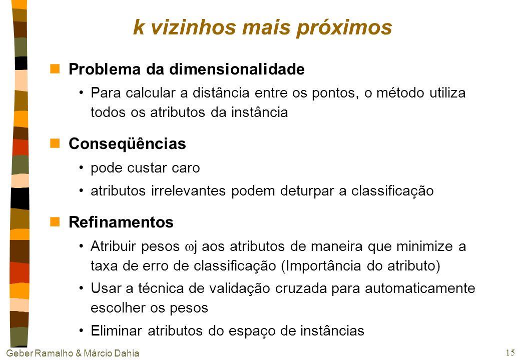 Geber Ramalho & Márcio Dahia 14 nRefinamento I: distância para o vizinho melhora robustez ponderar a contribuição de cada um dos k vizinhos de acordo