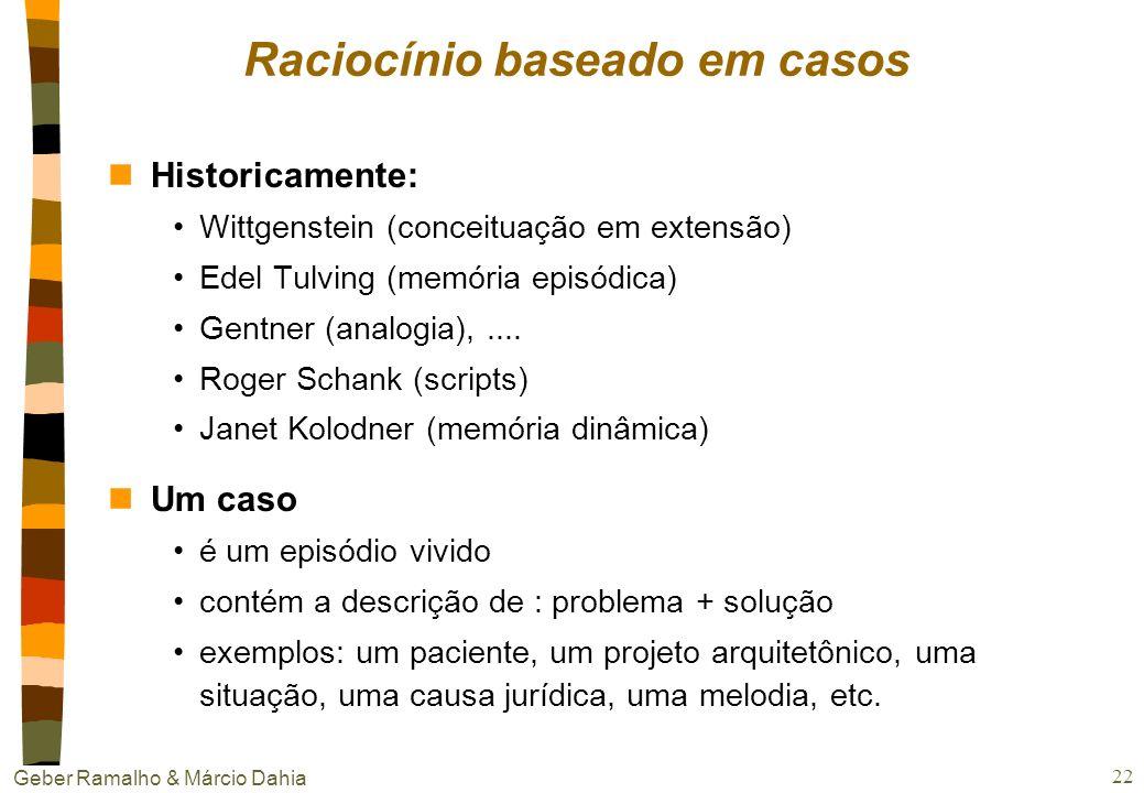 Geber Ramalho & Márcio Dahia 21 Experiência: o que o especialista tem de mais valioso nCase-based reasoning system Um método de resolução de problemas