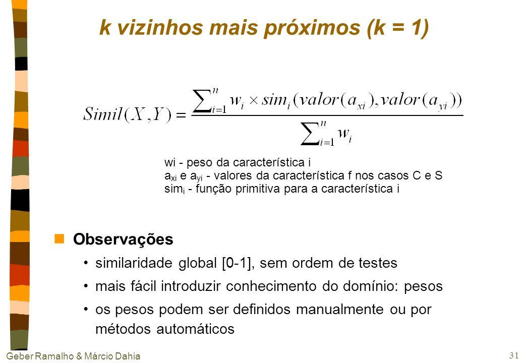 Geber Ramalho & Márcio Dahia 30 nA recuperação é baseada na similaridade entre caso alvo e casos fontes Dois tipos de cálculo de similaridade: explíci