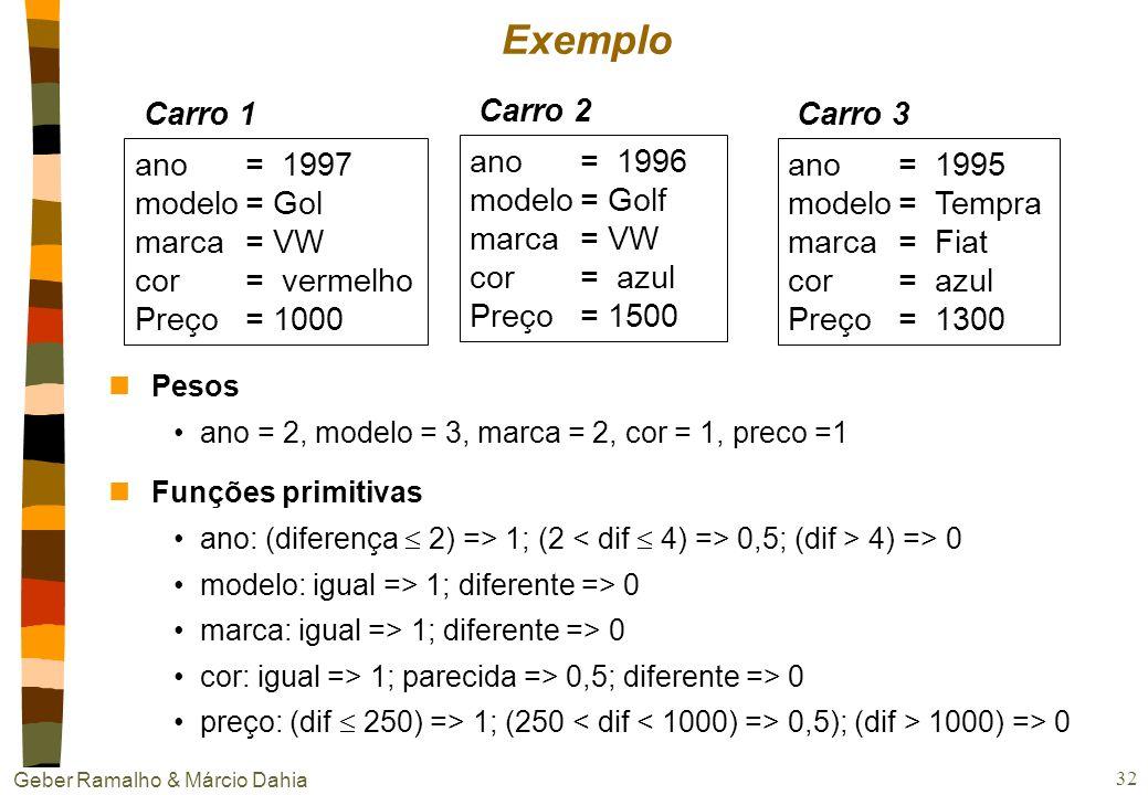 Geber Ramalho & Márcio Dahia 31 wi - peso da característica i a xi e a yi - valores da característica f nos casos C e S sim i - função primitiva para