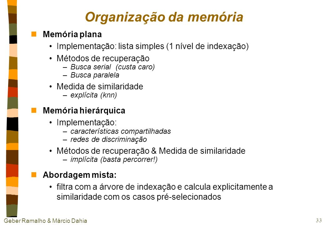 Geber Ramalho & Márcio Dahia 32 ano= 1997 modelo= Gol marca= VW cor= vermelho Preço= 1000 Carro 1 ano= 1996 modelo= Golf marca= VW cor= azul Preço= 15