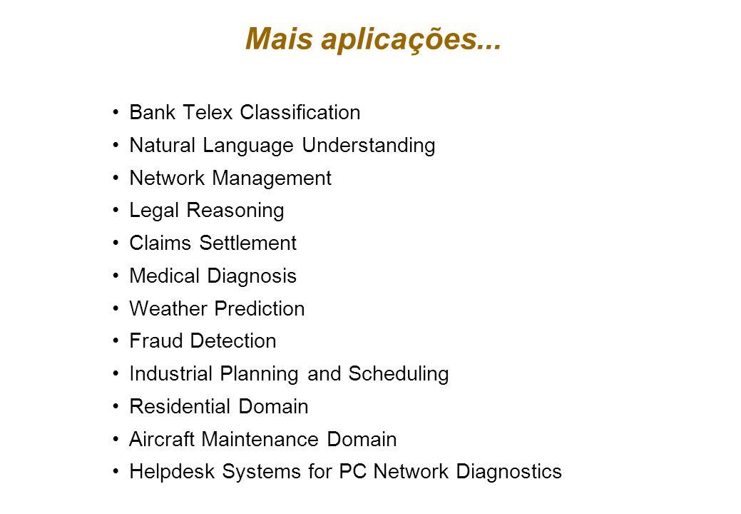 Geber Ramalho & Márcio Dahia 42 Aplicações: estado da arte nTodas as classes de problemas dos SEs baseados em regras diagnóstico, planejamento, schedu