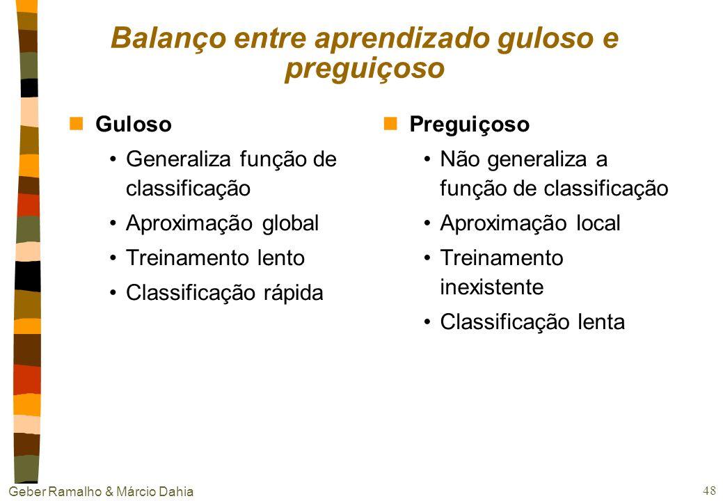 Geber Ramalho & Márcio Dahia 47 Quando usar CBR? nExiste uma grande volume de dados históricos nOs especialistas falam sobre seus domínio dando exempl