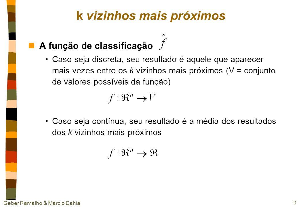 Geber Ramalho & Márcio Dahia 8 nx =, onde adimplente pode ser sim, não] nExemplo de treinamento = (x,f(x)), onde f(x) é a função de classificação a se