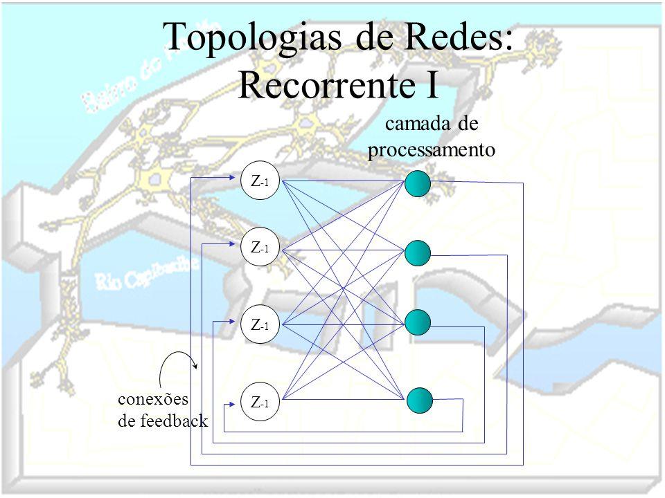 Topologias de Redes: Recorrente I Z -1 camada de processamento conexões de feedback Z -1