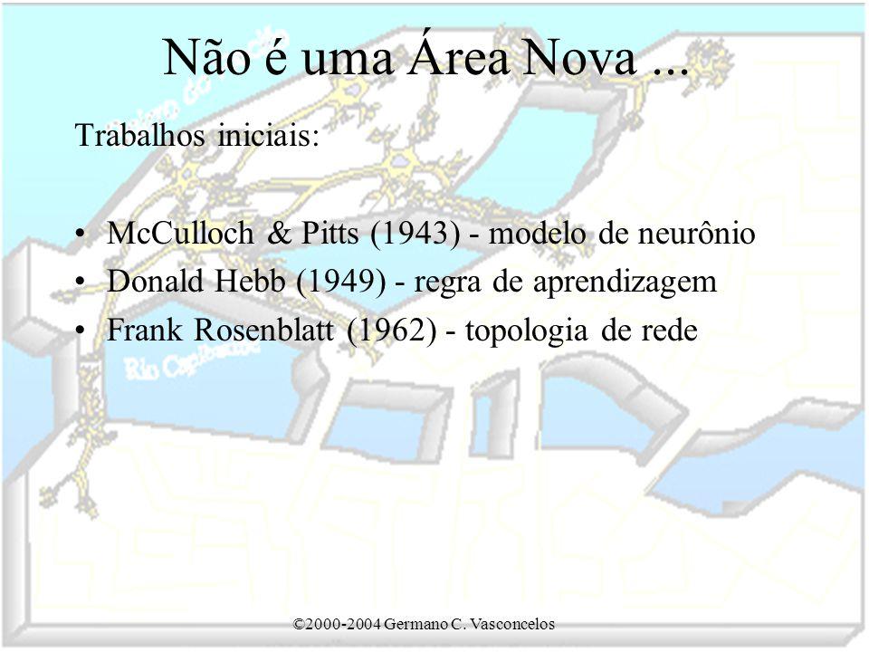 ©2000-2004 Germano C.Vasconcelos Não é uma Área Nova...