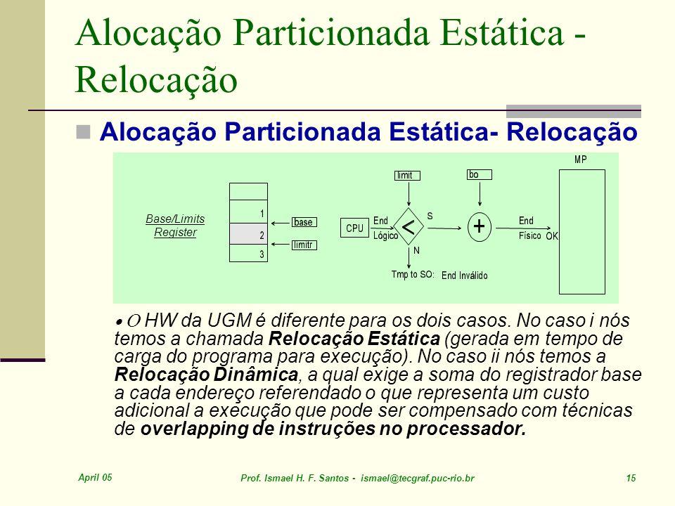 April 05 Prof. Ismael H. F. Santos - ismael@tecgraf.puc-rio.br 15 Alocação Particionada Estática - Relocação HW da UGM é diferente para os dois casos.