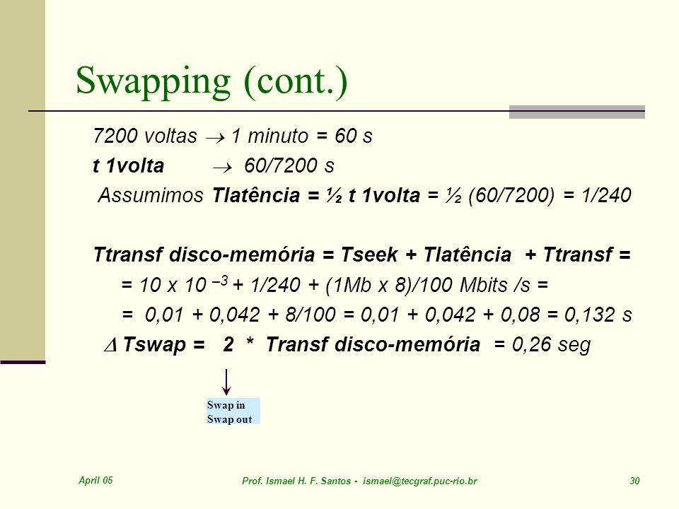 April 05 Prof. Ismael H. F. Santos - ismael@tecgraf.puc-rio.br 30 Swapping (cont.) 7200 voltas 1 minuto = 60 s t 1volta 60/7200 s Assumimos Tlatência