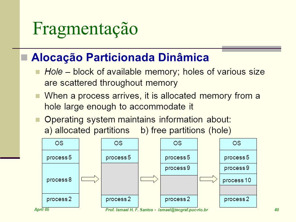 April 05 Prof. Ismael H. F. Santos - ismael@tecgraf.puc-rio.br 40 Fragmentação Alocação Particionada Dinâmica Hole – block of available memory; holes