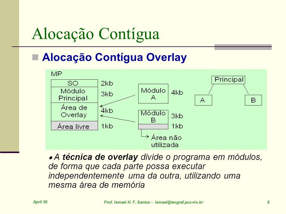 April 05 Prof. Ismael H. F. Santos - ismael@tecgraf.puc-rio.br 8 Alocação Contígua Alocação Contígua Overlay A técnica de overlay divide o programa em