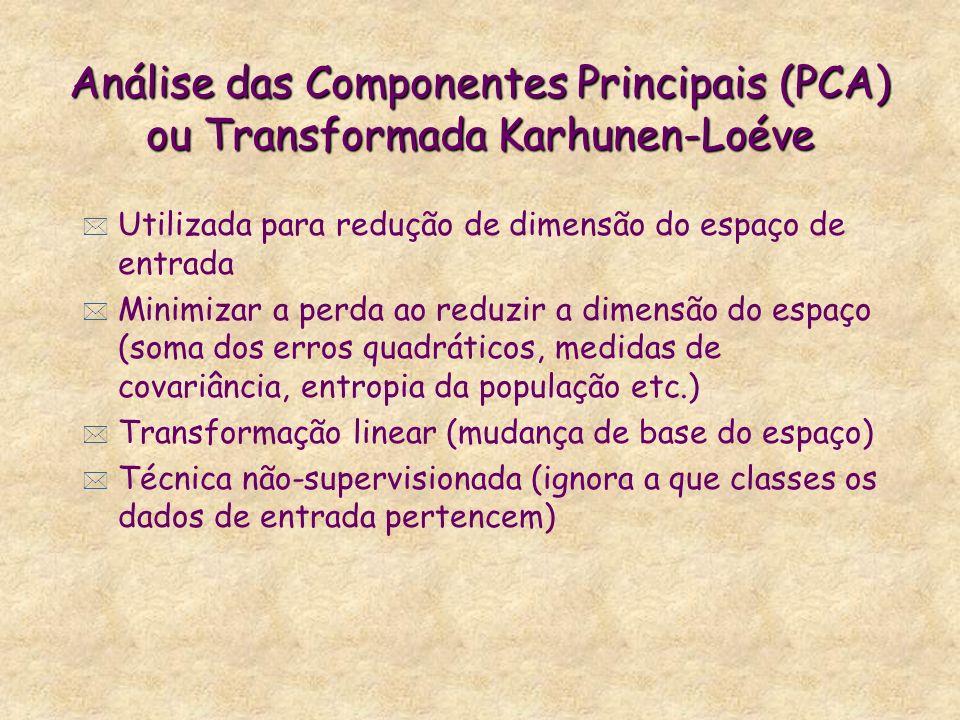 Análise das Componentes Principais (PCA) ou Transformada Karhunen-Loéve * Utilizada para redução de dimensão do espaço de entrada * Minimizar a perda