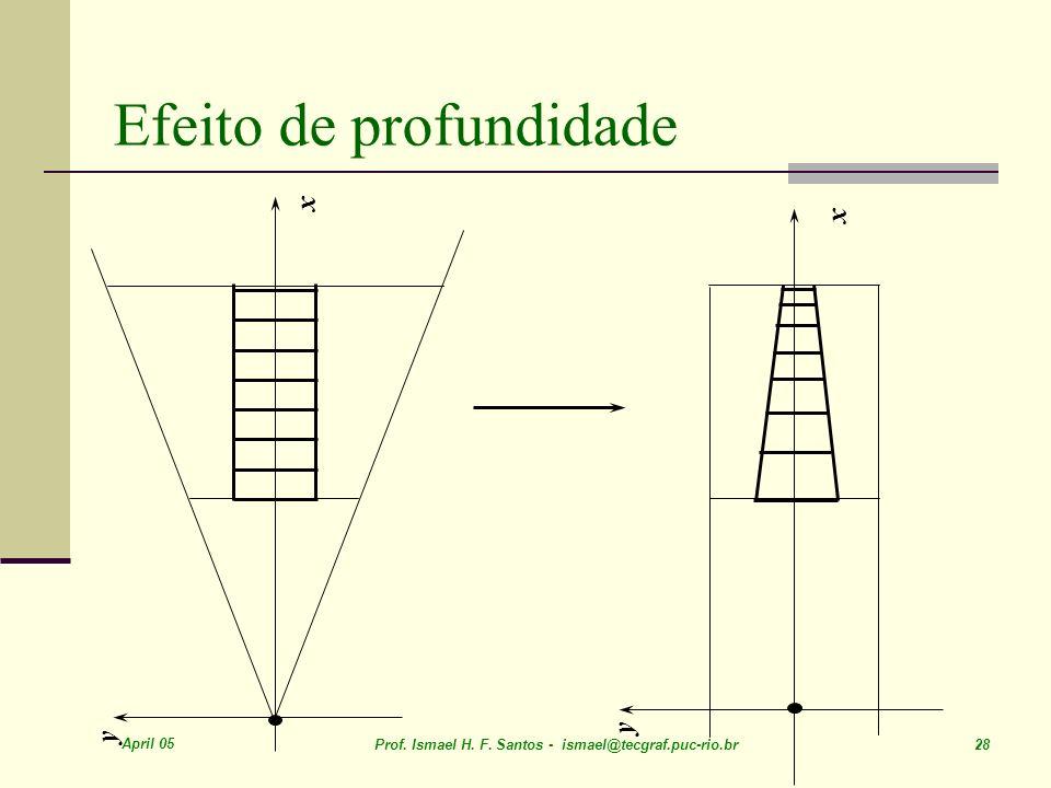 April 05 Prof. Ismael H. F. Santos - ismael@tecgraf.puc-rio.br 28 Efeito de profundidade x y x y