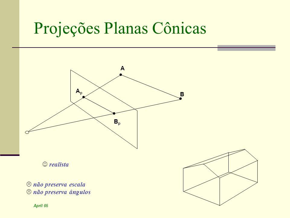 April 05 Projeções Planas Cônicas A B ApAp BpBp realista não preserva escala não preserva ângulos