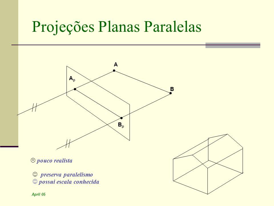 April 05 Projeções Planas Paralelas A B ApAp BpBp preserva paralelismo possui escala conhecida pouco realista