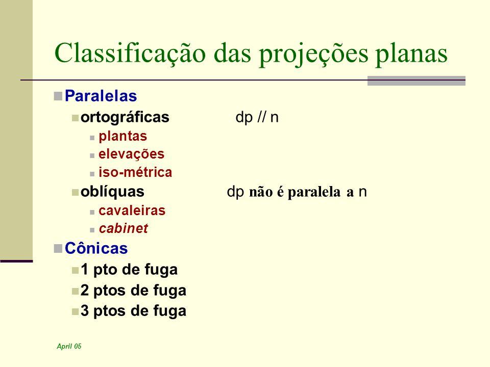 April 05 Classificação das projeções planas Paralelas ortográficas dp // n plantas elevações iso-métrica oblíquas dp não é paralela a n cavaleiras cab